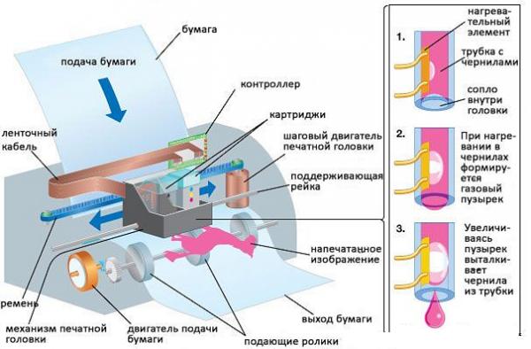 Аппаратное обеспечение очень часто называют компьютерными комплектующими